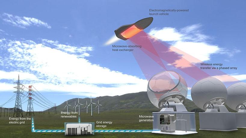 escape-dynamics-space-flight-designboom-02-818x460